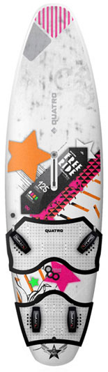 Quatro Freeride 125 – Test 2009, 2010 and 2011